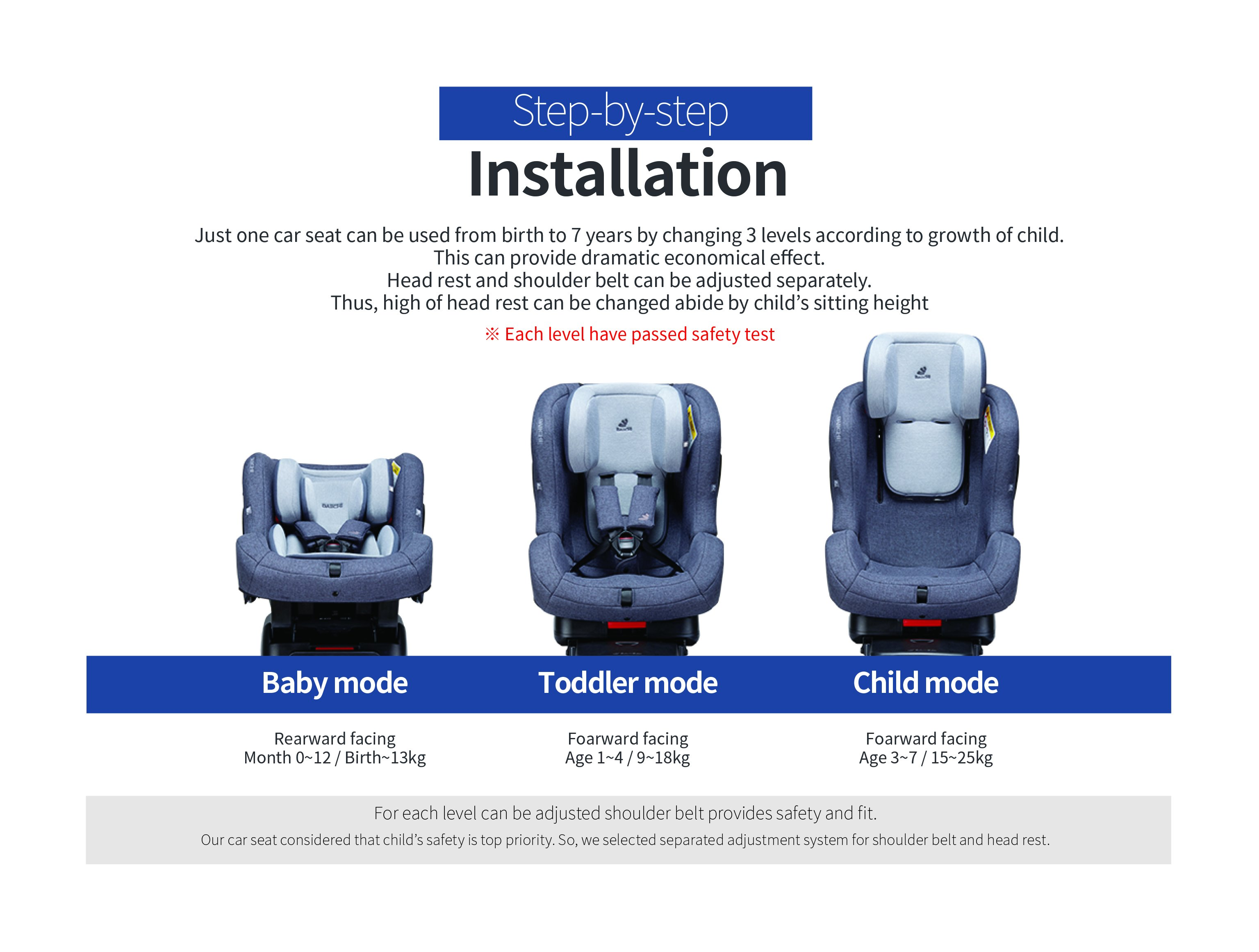 DAIICHI CAR SEAT FIRST7 PLUS GRAY Installation