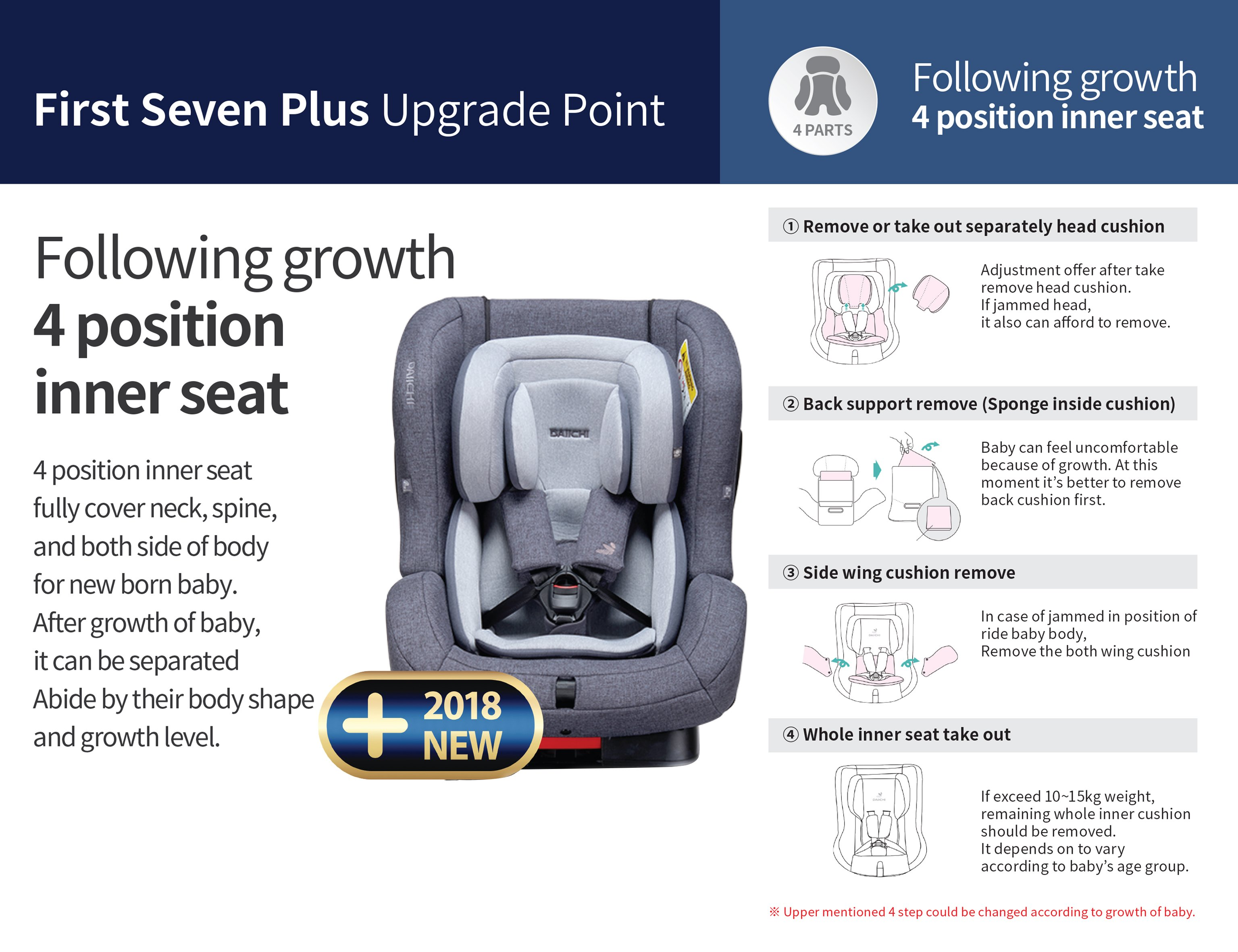 DAIICHI CAR SEAT FIRST7 PLUS GRAY Upgrade Point