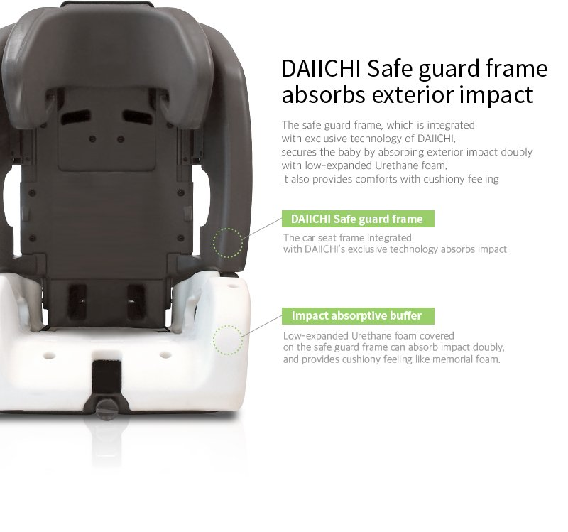 Daiichi D-Guard Junior Organic FIX car seat safe guard