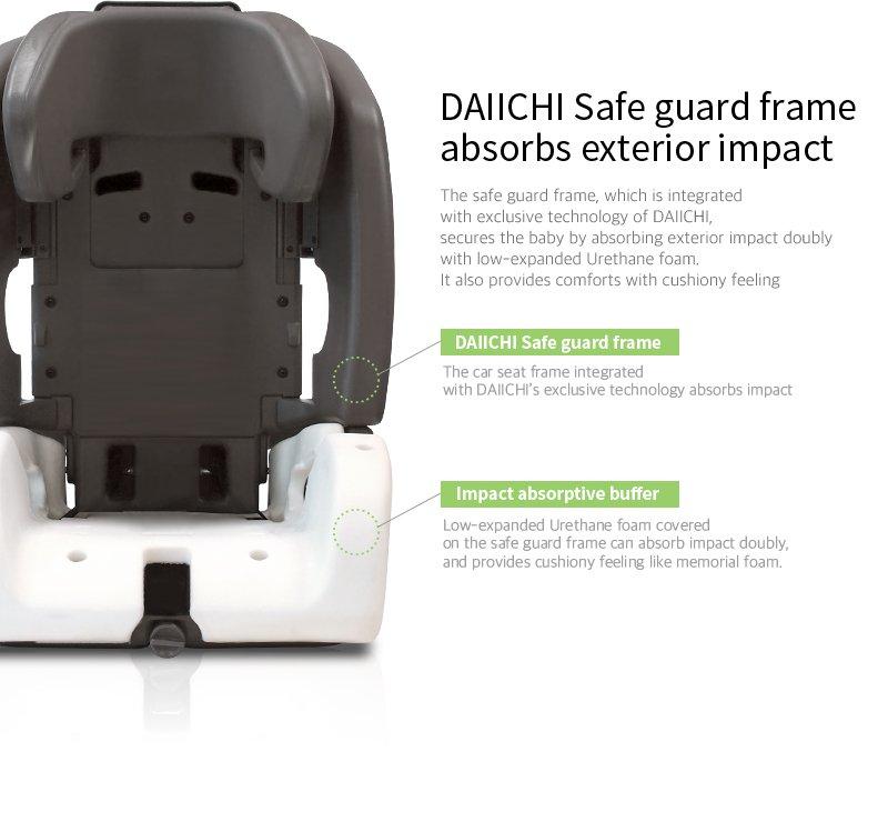 Daiichi D-Guard Junior Organic FIX car seat safe guard