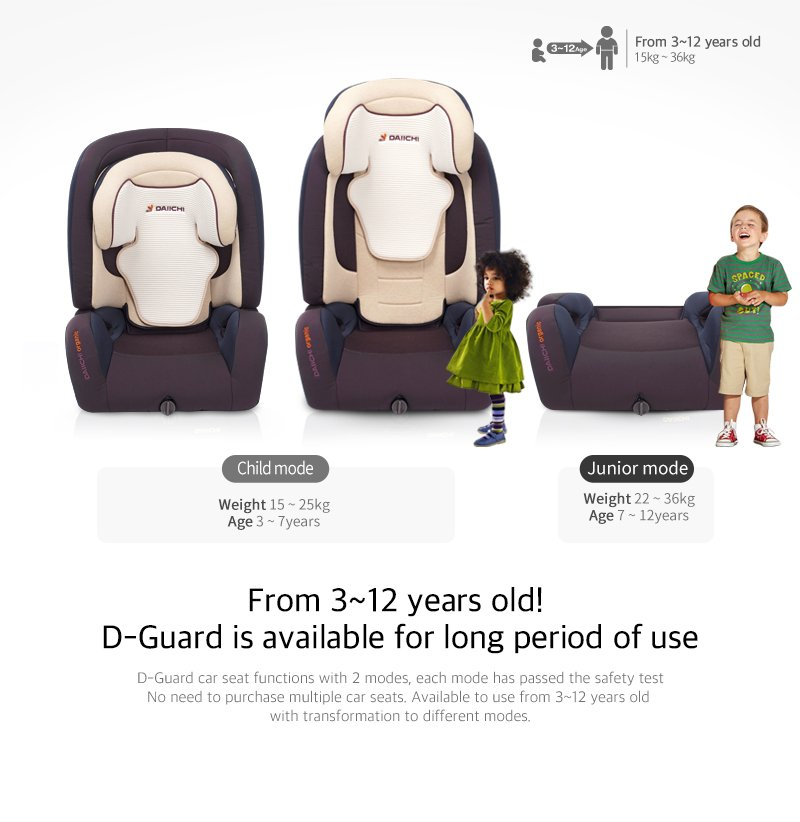 Daiichi D-Guard Junior Organic car seat age