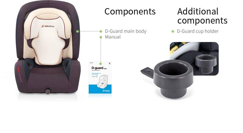 Daiichi D-Guard Junior Organic FIX car seat components