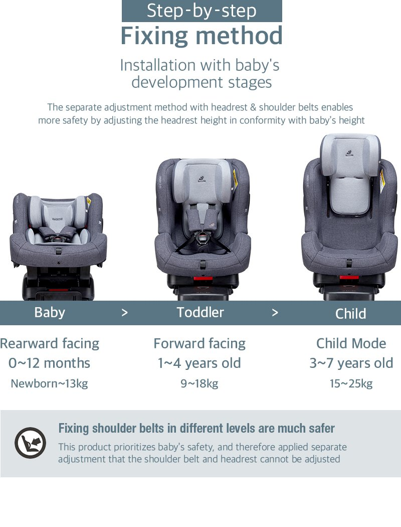DAIICHI CAR SEAT FIRST7 PLUS ORGANIC GRAY Fixing Method