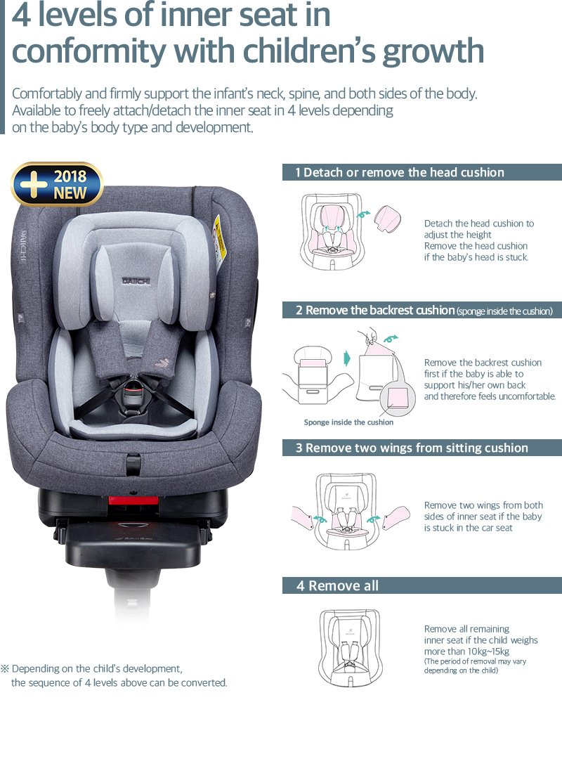 DAIICHI CAR SEAT FIRST7 PLUS ORGANIC GRAY Inner Seat