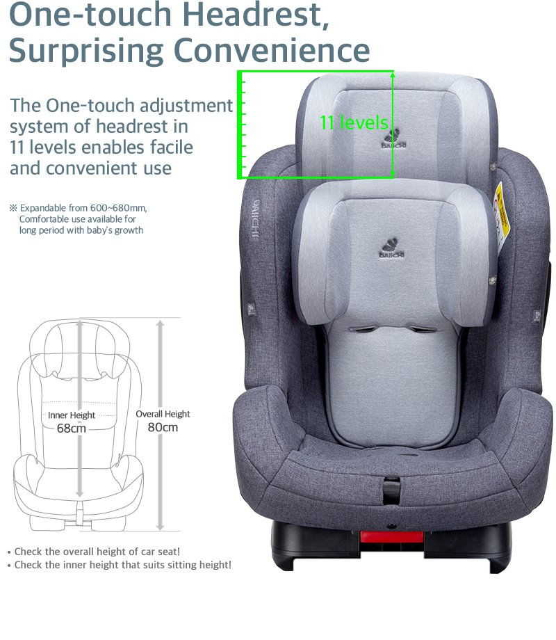 DAIICHI CAR SEAT FIRST7 PLUS CHARCOAL Headrest
