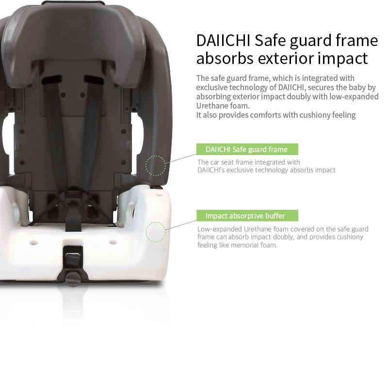 DAIICHI CAR SEAT D-GUARD TODDLER ORGANIC GRAY FIX-N Safe Guard Frame