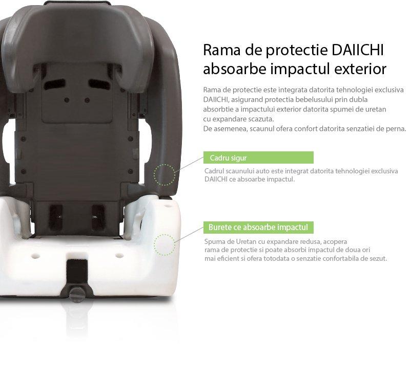 Scaun auto Daiichi D-Guard Junior Protectie
