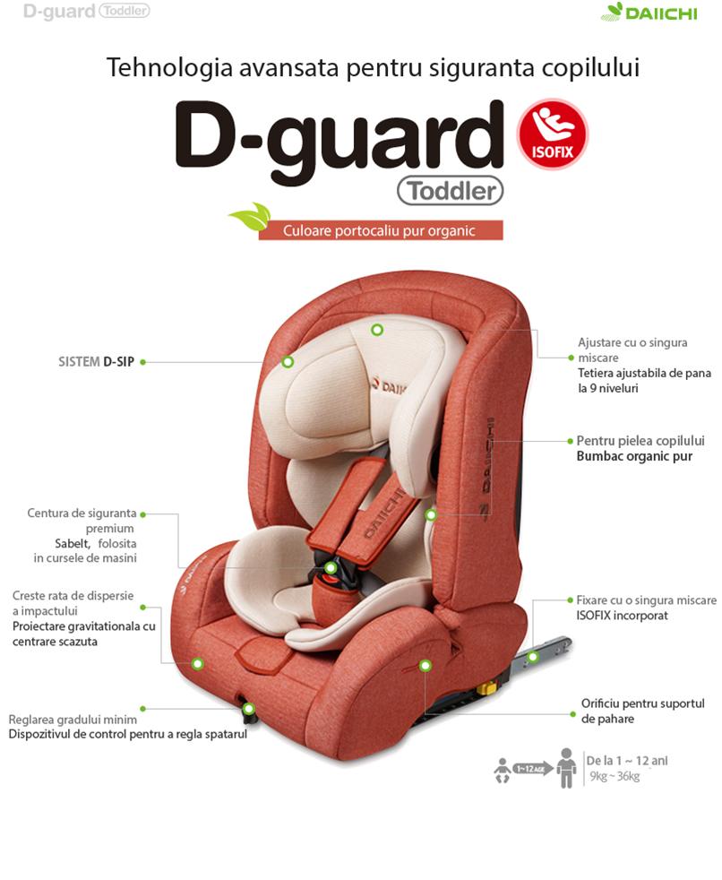 scaun auto copii 0-18kg daiichi